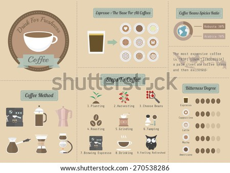 coffee business infographic, pastel style - stock vector