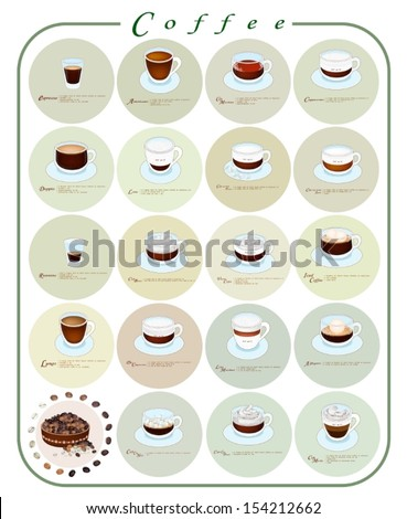Coffee Guide, Nineteen Types of Coffee Menu or Coffee Guide on Retro Black ground   - stock vector