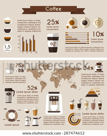 Coffee infographic. Drink graphic, cup and infographic, cappuccino and espresso, vector illustration - stock vector