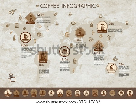 Coffee infographic for your design - stock vector