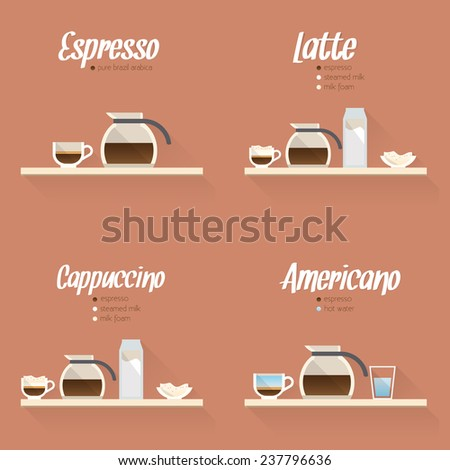 Coffee menu icon set. Buttons for web and apps. Coffee beverages types and preparation: espresso, americano, latte, cappuccino. Flat style vector illustration. - stock vector