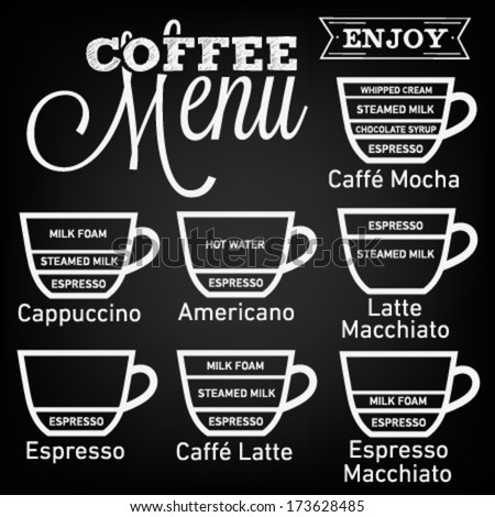 Coffee Menu Cups Coffee Drinks Vintage Stock Photo Photo Vector