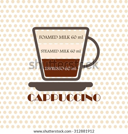 Coffee recipe Cappuccino - stock vector