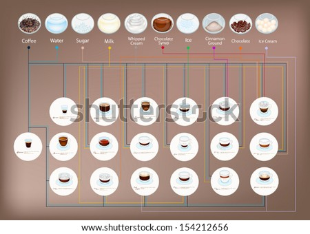 Coffee Recipes, An Illustration Collection of Water, Sugar, Milk and Other Ingredients Are Added to Make A Great Cup of Coffee.   - stock vector