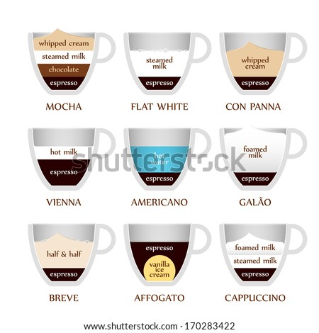 Coffee types. Vector, part 2/2. - stock vector