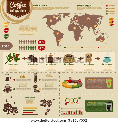 Coffee worldwide consumption statistics infographic layout chart with production chain and distribution graphic information abstract vector illustration  - stock vector
