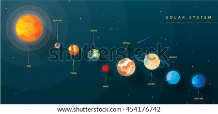 Colorful bright solar system planets on stock vector royalty free colorful bright solar system planets on universe background vector illustration modern trendy style ccuart Images