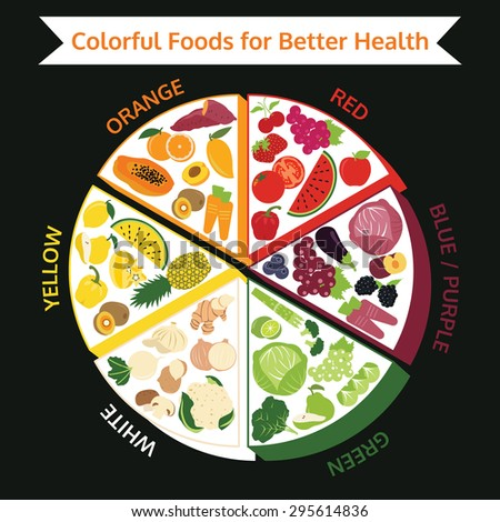 colorful food for better health, vegetable and fruit with orange, yellow, white, green, blue or purple and red, vector illustration - stock vector