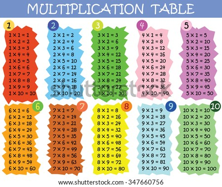 Worksheet Tables 1 To 10 multiplication table stock images royalty free vectors colorful between 1 to 10 as educational material for primary school level students