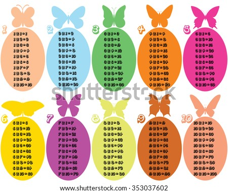 Multiplication Table Stock Photos, Royalty-Free Images & Vectors ...