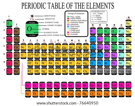 Colorful periodic table chemical elements including stock photo colorful periodic table of the chemical elements including element name atomic number element urtaz Gallery
