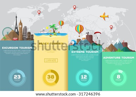 Colorful travel vector infographic.  Types of tourism. - stock vector