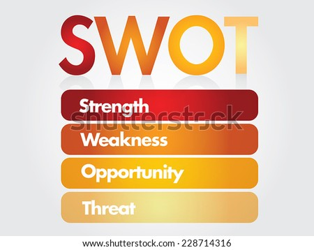 Colourful SWOT analysis business strategy management, business plan - stock vector