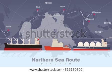 Commercial vessels in the Arctic. Cargo ship, ice breaker, LNG carrier. Arctic ports. Freight vessels. Logistic infographic. Northern Sea Route diagram.