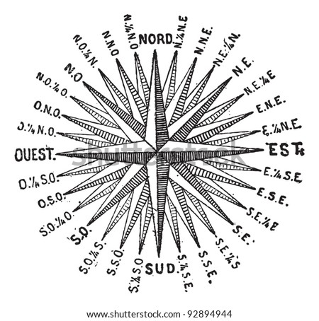 Compass Rose or Windrose, vintage engraved illustration. Dictionary of words and things - Larive and Fleury - 1895. - stock vector