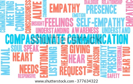 Compassionate Communication word cloud on a white background.