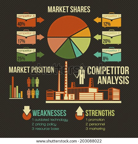 Competitor Analysis Images RoyaltyFree Images Vectors – Marketing Competitor Analysis Template