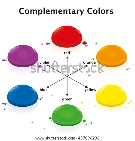 Complementary Colors Stock Images Royalty Free Vectors