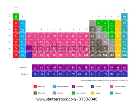 Complete periodic table of the chemical elements (Current standard table contains 117 elements as of March 10, 2009, elements 1-116 and element 118). - stock vector