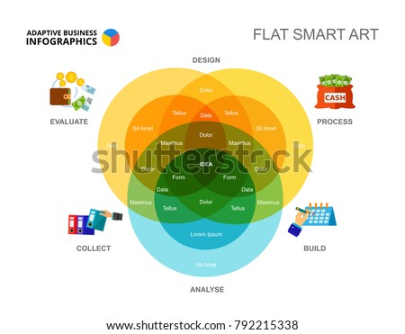 Complex Venn Diagram Slide Template Stock Vector Royalty Free