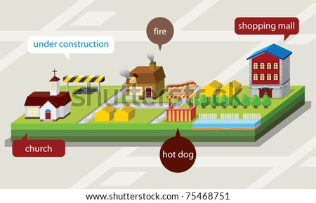 Compose your own city -- 3D map vector illustration - stock vector
