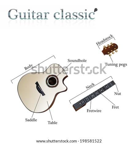 composition acoustic guitar vector illustration stock vector 198581522 shutterstock. Black Bedroom Furniture Sets. Home Design Ideas