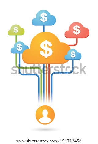 Composition of colored clouds with e-business  related icons