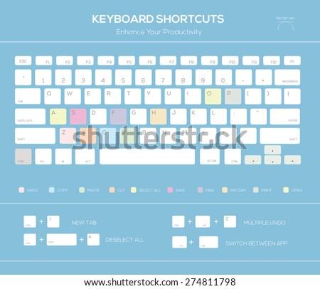 computer key board shortcuts