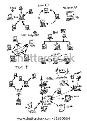 computer network topology - stock vector