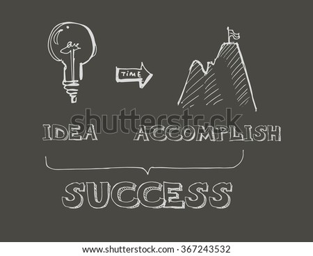 Concept for successful idea on the blackboard. Business hand drawn doodle with light bulb and mountain with flag symbolize the goal. Vector sketch - stock vector