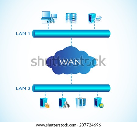 Concept of Networking with WAN and LAN connectivity and illustrates the different systems are of different LAN connected through WAN and people accessing systems of other LAN. - stock vector