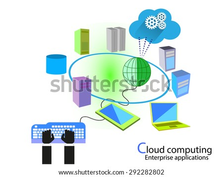 Concept of Software development with Cloud computing and Integration Platform as a service, Software as a service - stock vector