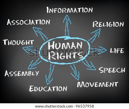 Conceptual hand drawn human rights chart on black chalkboard. Official legal words concept. Vector Illustration.