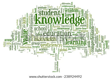 Conceptual image of tag cloud containing words related to knowledge, learning, education, wisdom and similar concepts - in form of a tree (concept tree of knowledge) - stock vector