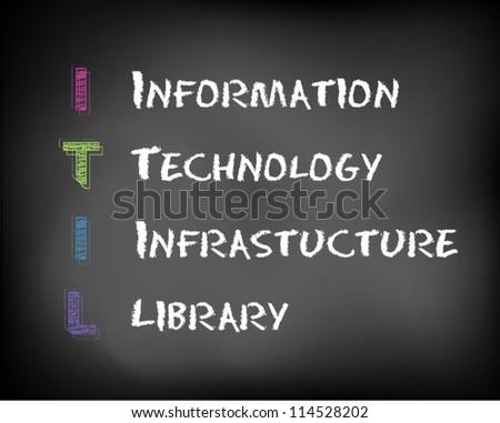 Conceptual ITIL acronym written on black chalkboard blackboard. Information Technology  Infrastructure Library. Slide template. Vector Illustration. - stock vector
