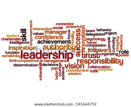 Conceptual vector of cloud containing words related to leadership, business, innovation, success. Also available in raster. - stock vector