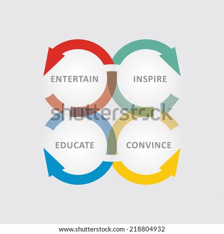 Content Marketing Matrix concept, abstract illustration with arrows - stock vector