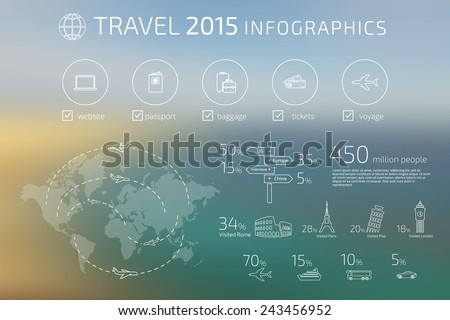 Contour drawing of travel infographic presentation template on unfocused background. Vector infographic travel presentation template for flight by airplane, car trip to europe with graphic elements. - stock vector