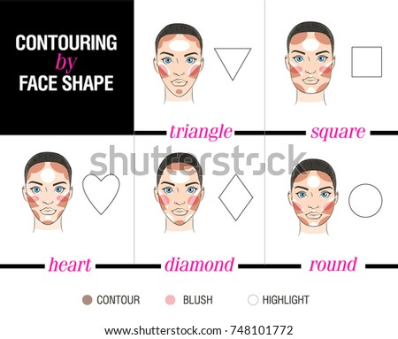 contouring for different face shapes. contouring by face shape. set of different woman\u0027s faces. forms a female for shapes