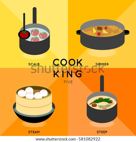 cooking procedures