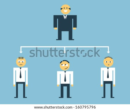 Corporate hierarchy chart. Business organization. - stock vector