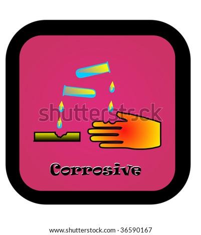 corrosive - stock vector