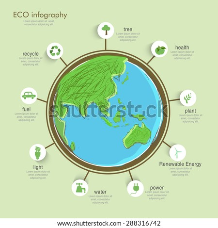 Creative ecological infographic template layout with illustration of globe and different elements. - stock vector