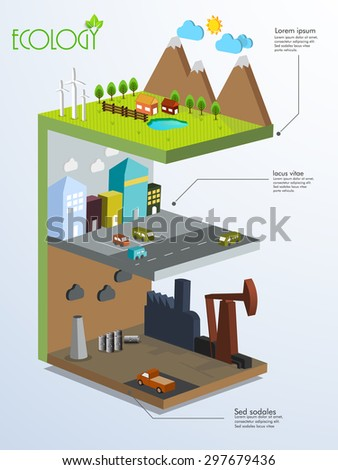 Creative ecological infogrphics template layout with 3D view of a city. - stock vector