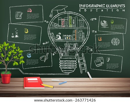 creative education infographics blackboard with books inside a big bulb  - stock vector