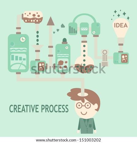 creative process concept, vector - stock vector