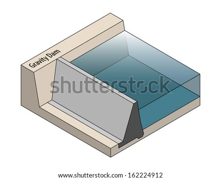 Cross section of a gravity dam. - stock vector
