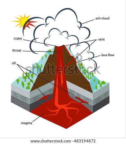 Volcano cross section stock images royalty free images vectors cross section through a volcano vector info graphics in flat style text ccuart Images