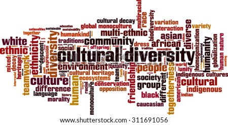 communication with diversity in the workplace management essay This paper is designed to inform how to manage workforce diversity  it can lead  to the increase in employees' morale, effective interpersonal communication,.