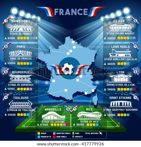 Cup EURO 2016 finals Stadium Guide. Football European Championship Soccer finals place. Stade de France final match group stage. 3D Jpeg Ai Eps vector stadie infographic. Stadium jpg. Stadium Vector - stock vector